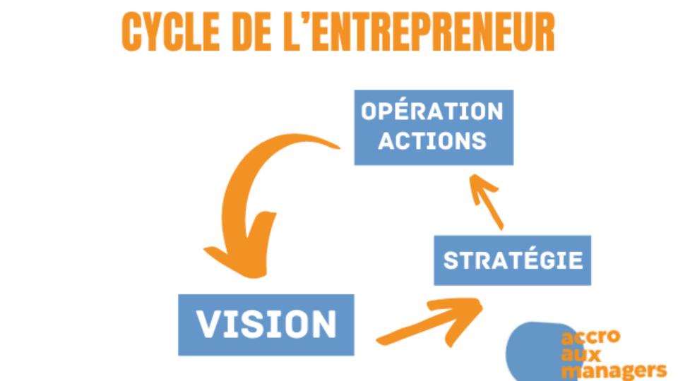 entrepreneur v1